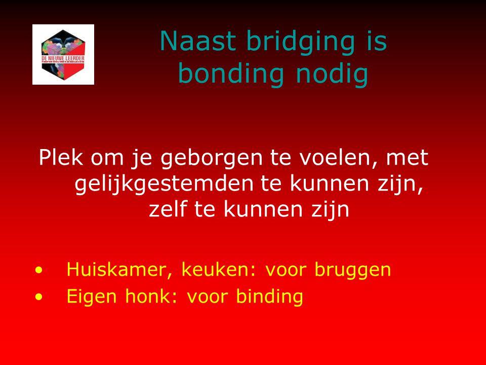 Naast bridging is bonding nodig Plek om je geborgen te voelen, met gelijkgestemden te kunnen zijn, zelf te kunnen zijn Huiskamer, keuken: voor bruggen Eigen honk: voor binding