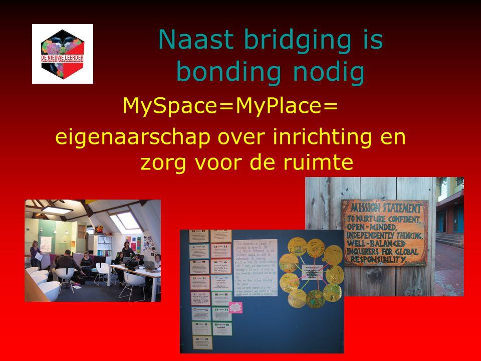 Naast bridging is bonding nodig MySpace=MyPlace= eigenaarschap over inrichting en zorg voor de ruimte