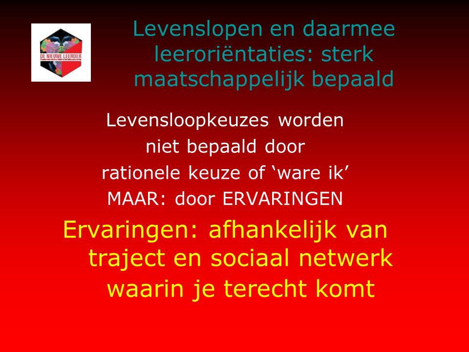 Een voorbeeld van nieuwe leerders http://nl.youtube.com/watch?v=NtxiZADnnqohttp://nl.youtube.com/watch?v=NtxiZADnnqo: creëer je eigen leeromgeving Joris Methorst the projectnetwork