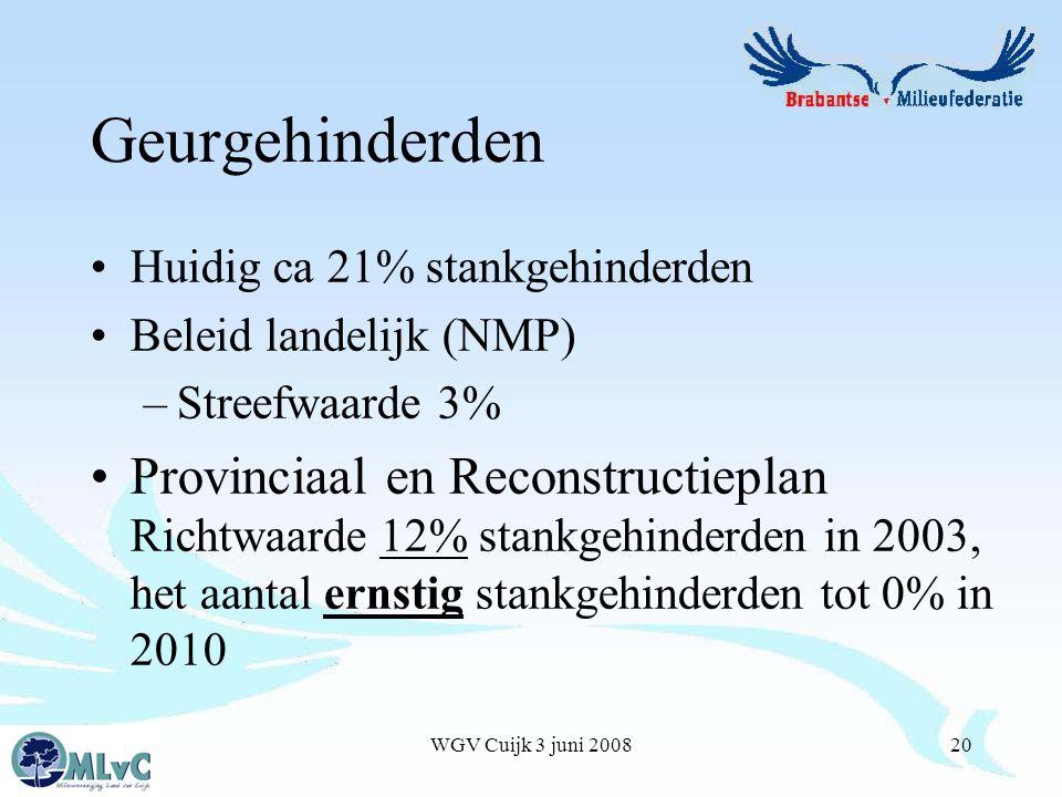 WGV Cuijk 3 juni 200820 Geurgehinderden Huidig ca 21% stankgehinderden Beleid landelijk (NMP) –Streefwaarde 3% Provinciaal en Reconstructieplan Richtwaarde 12% stankgehinderden in 2003, het aantal ernstig stankgehinderden tot 0% in 2010