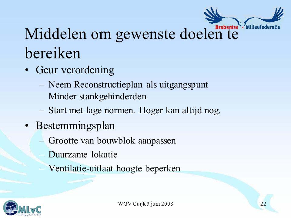 WGV Cuijk 3 juni 200822 Middelen om gewenste doelen te bereiken Geur verordening –Neem Reconstructieplan als uitgangspunt Minder stankgehinderden –Start met lage normen.
