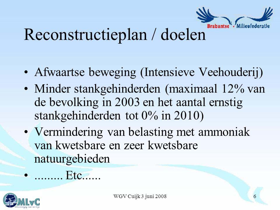 WGV Cuijk 3 juni 20086 Reconstructieplan / doelen Afwaartse beweging (Intensieve Veehouderij) Minder stankgehinderden (maximaal 12% van de bevolking in 2003 en het aantal ernstig stankgehinderden tot 0% in 2010) Vermindering van belasting met ammoniak van kwetsbare en zeer kwetsbare natuurgebieden.........