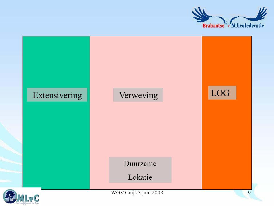 WGV Cuijk 3 juni 20089 Extensivering LOG Verweving Duurzame Lokatie