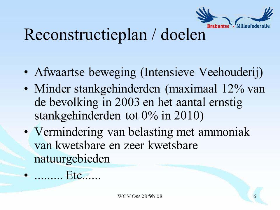 WGV Oss 28 feb 086 Reconstructieplan / doelen Afwaartse beweging (Intensieve Veehouderij) Minder stankgehinderden (maximaal 12% van de bevolking in 2003 en het aantal ernstig stankgehinderden tot 0% in 2010) Vermindering van belasting met ammoniak van kwetsbare en zeer kwetsbare natuurgebieden.........