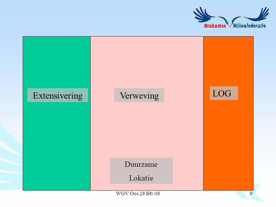 WGV Oss 28 feb 089 Extensivering LOG Verweving Duurzame Lokatie