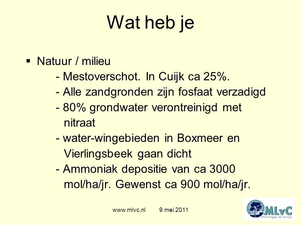www.mlvc.nl 9 mei 2011 Wat heb je  Natuur / milieu - Mestoverschot.