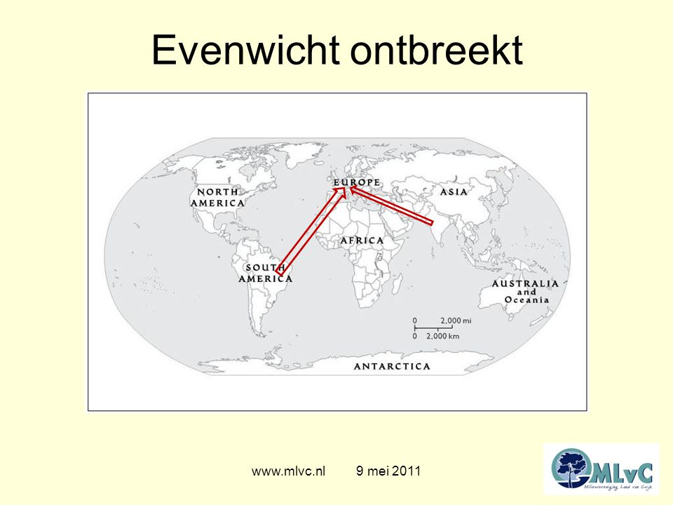 www.mlvc.nl 9 mei 2011 Evenwicht ontbreekt