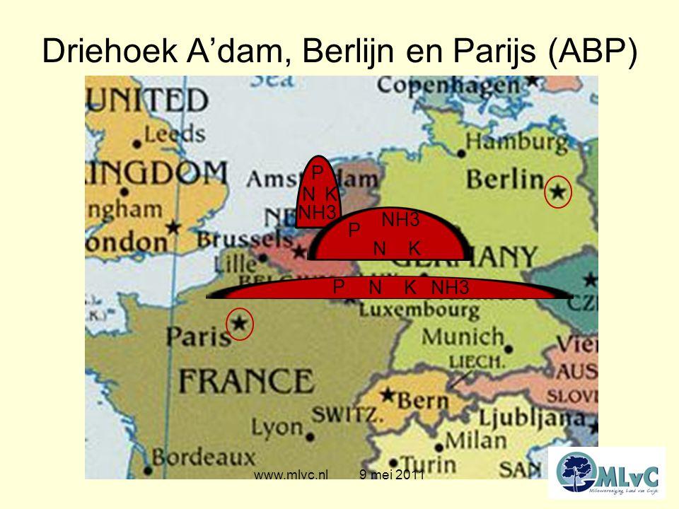 www.mlvc.nl 9 mei 2011 Driehoek A'dam, Berlijn en Parijs (ABP) NH3 N P K N P K N P K