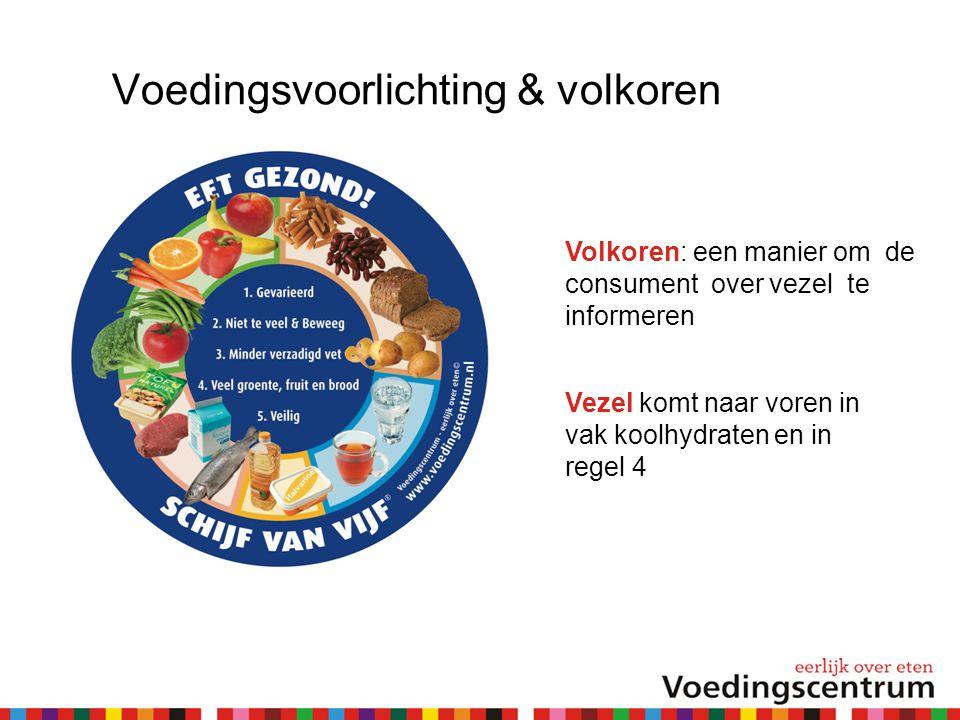 Voedingsvoorlichting & volkoren Volkoren: een manier om de consument over vezel te informeren Vezel komt naar voren in vak koolhydraten en in regel 4