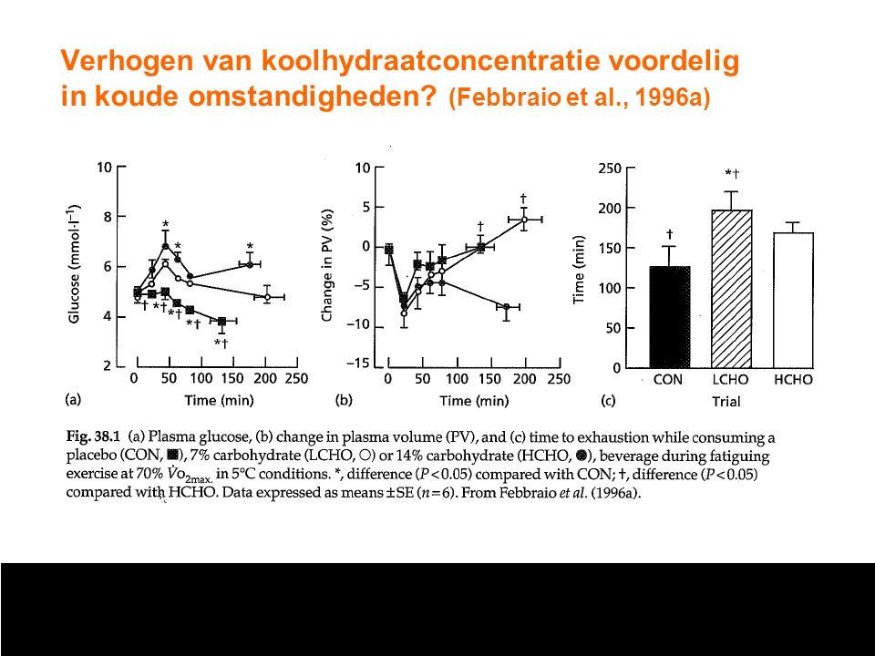 Verhogen van koolhydraatconcentratie voordelig in koude omstandigheden? (Febbraio et al., 1996a)