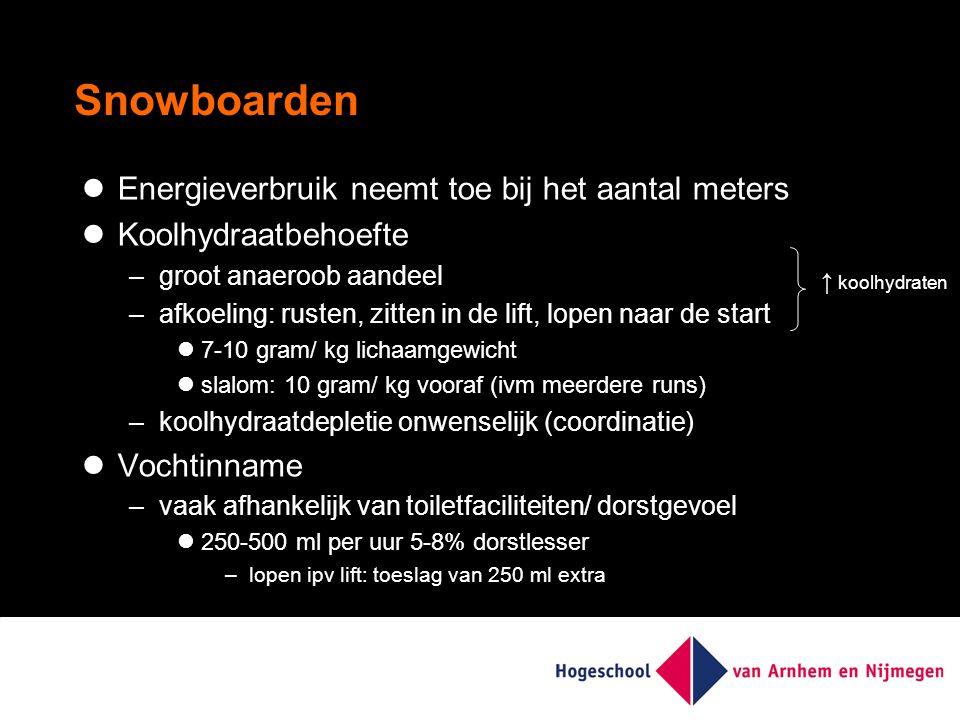 Snowboarden Energieverbruik neemt toe bij het aantal meters Koolhydraatbehoefte –groot anaeroob aandeel –afkoeling: rusten, zitten in de lift, lopen naar de start 7-10 gram/ kg lichaamgewicht slalom: 10 gram/ kg vooraf (ivm meerdere runs) –koolhydraatdepletie onwenselijk (coordinatie) Vochtinname –vaak afhankelijk van toiletfaciliteiten/ dorstgevoel 250-500 ml per uur 5-8% dorstlesser –lopen ipv lift: toeslag van 250 ml extra ↑ koolhydraten