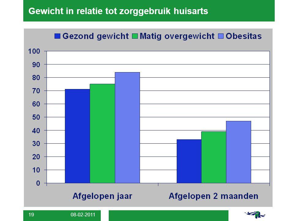 08-02-2011 19 Gewicht in relatie tot zorggebruik huisarts