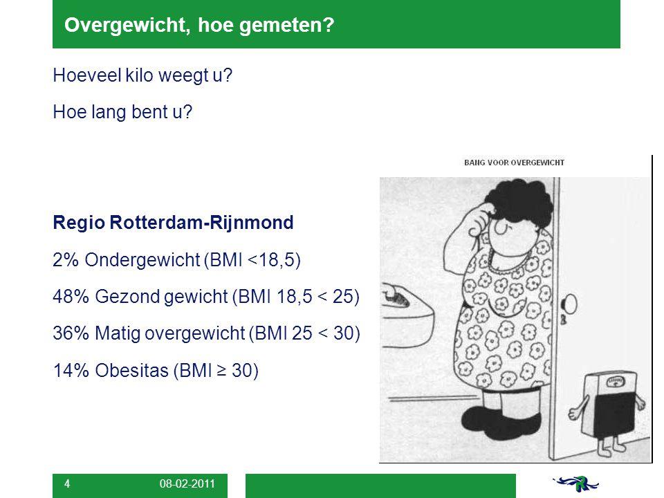 08-02-2011 5 Situatie in Feijenoord Overgewicht is in Feijenoord een hardnekkig probleem.