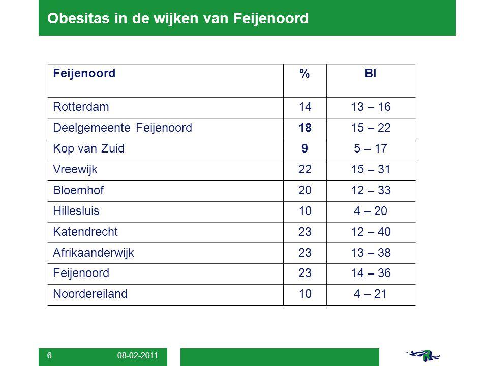08-02-2011 7 Bevolking in Feijenoord  68.000 inwoners, Rotterdam in het klein  Jonge bevolking, helft <35 jaar  56% van niet-westerse herkomst (Turken 19%, Surinamers 11% Marokkanen 10%)  Laag opleidingsniveau (63% lager onderwijs/VMBO)  29% ontvangt een uitkering