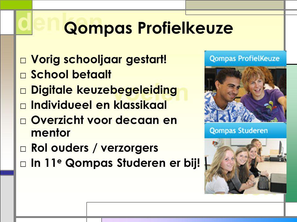 willen voelen denken Qompas Profielkeuze □ Vorig schooljaar gestart! □ School betaalt □ Digitale keuzebegeleiding □ Individueel en klassikaal □ Overzi