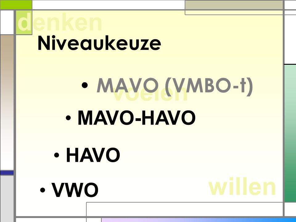 willen voelen denken Niveaukeuze MAVO (VMBO-t) MAVO-HAVO HAVO VWO