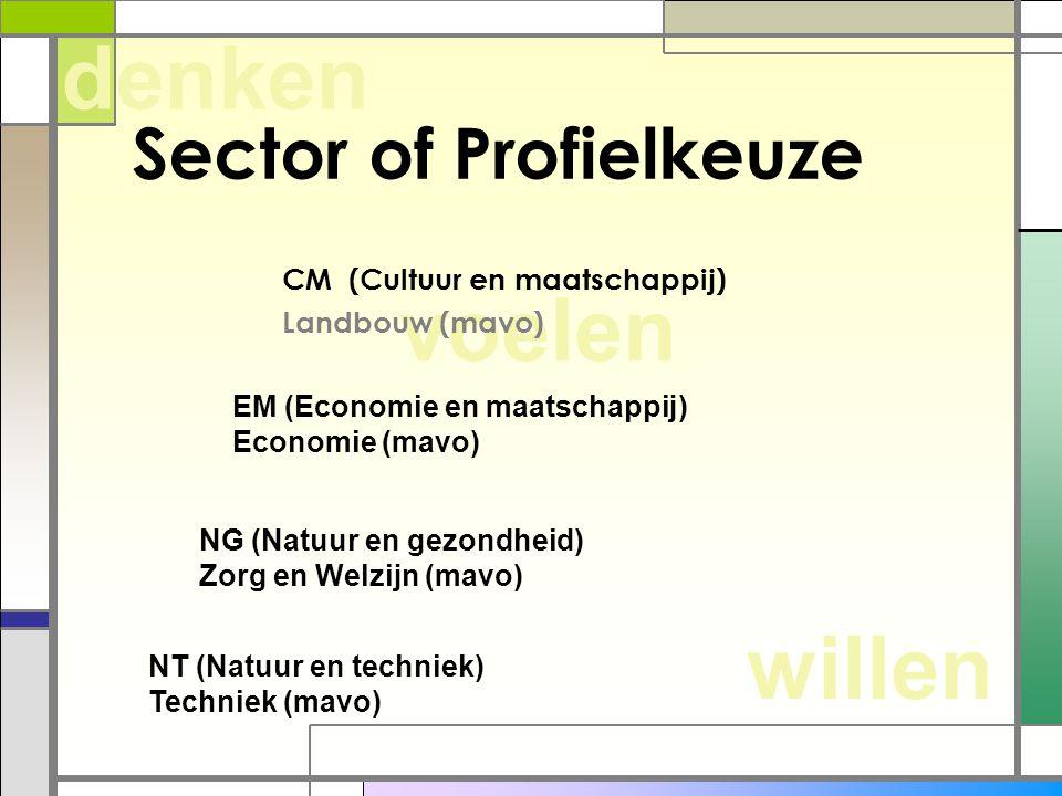 willen voelen denken Sector of Profielkeuze CM (Cultuur en maatschappij) Landbouw (mavo) EM (Economie en maatschappij) Economie (mavo) NG (Natuur en g