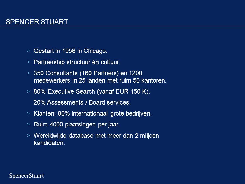 SPENCER STUART >Gestart in 1956 in Chicago. >Partnership structuur èn cultuur. >350 Consultants (160 Partners) en 1200 medewerkers in 25 landen met ru