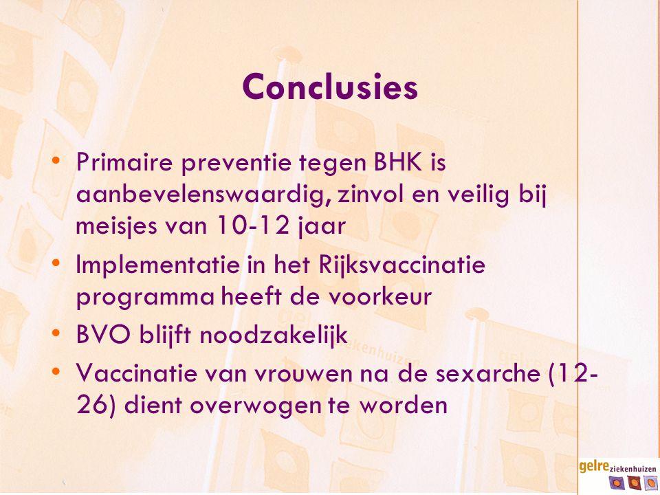 Conclusies Primaire preventie tegen BHK is aanbevelenswaardig, zinvol en veilig bij meisjes van 10-12 jaar Implementatie in het Rijksvaccinatie progra