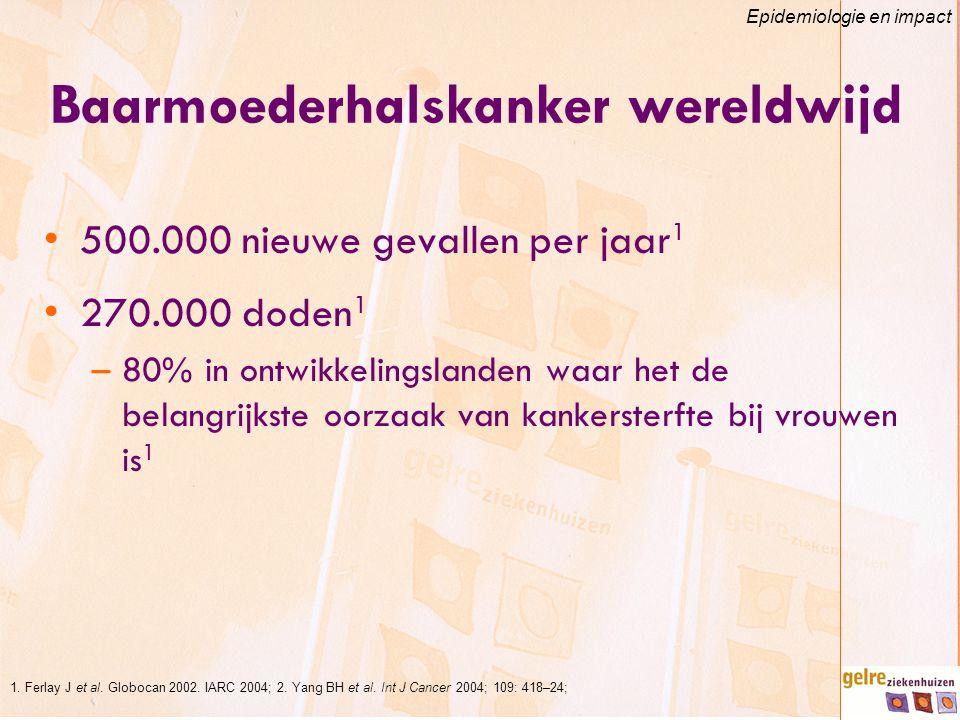 In Nederland Eind dit jaar wordt advies van Gezondheidsraad verwacht.