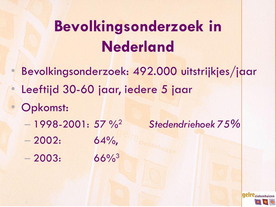 Bevolkingsonderzoek in Nederland Bevolkingsonderzoek: 492.000 uitstrijkjes/jaar Leeftijd 30-60 jaar, iedere 5 jaar Opkomst: –1998-2001: 57 % 2 Stedend