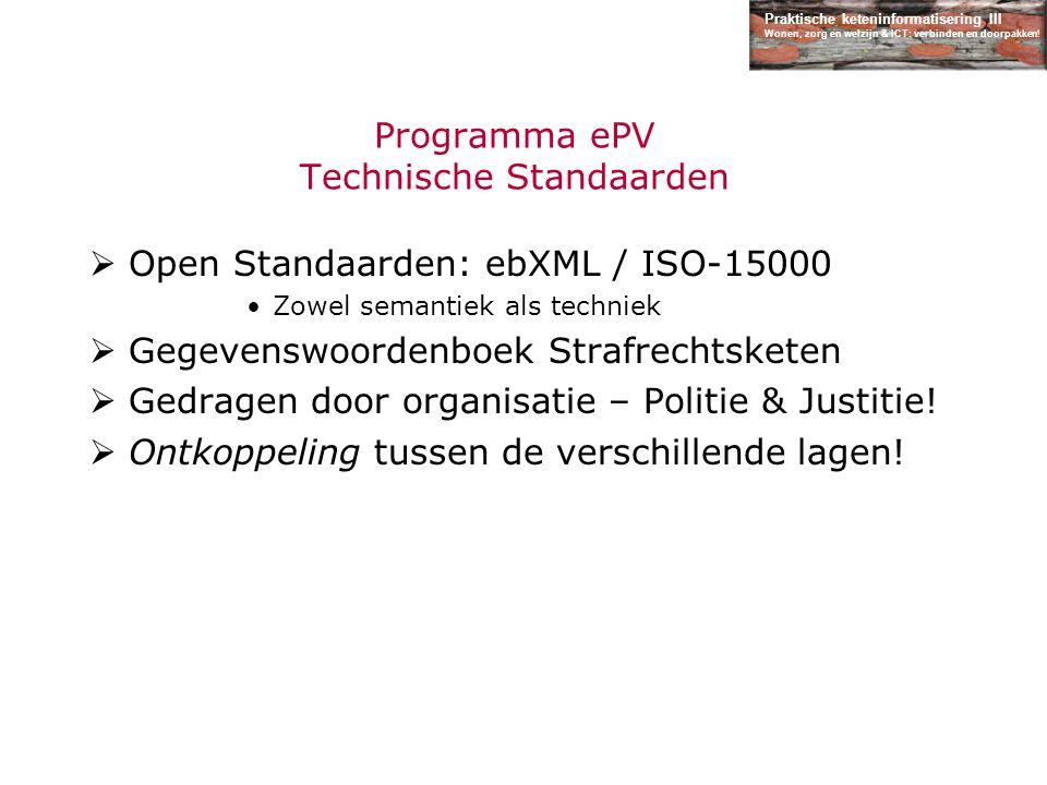 Praktische keteninformatisering III Wonen, zorg en welzijn & ICT: verbinden en doorpakken! Programma ePV Technische Standaarden  Open Standaarden: eb