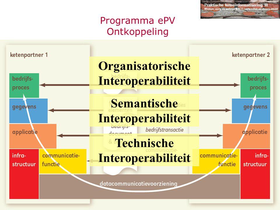 Praktische keteninformatisering III Wonen, zorg en welzijn & ICT: verbinden en doorpakken! Programma ePV Ontkoppeling Semantische Interoperabiliteit T