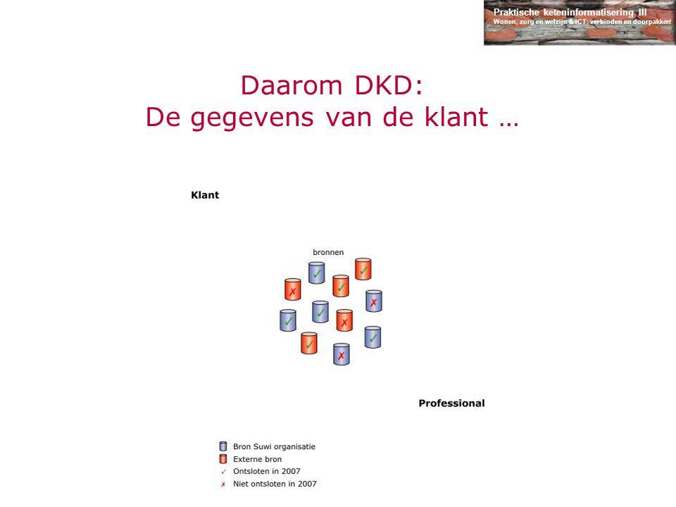 Praktische keteninformatisering III Wonen, zorg en welzijn & ICT: verbinden en doorpakken! Daarom DKD: De gegevens van de klant …