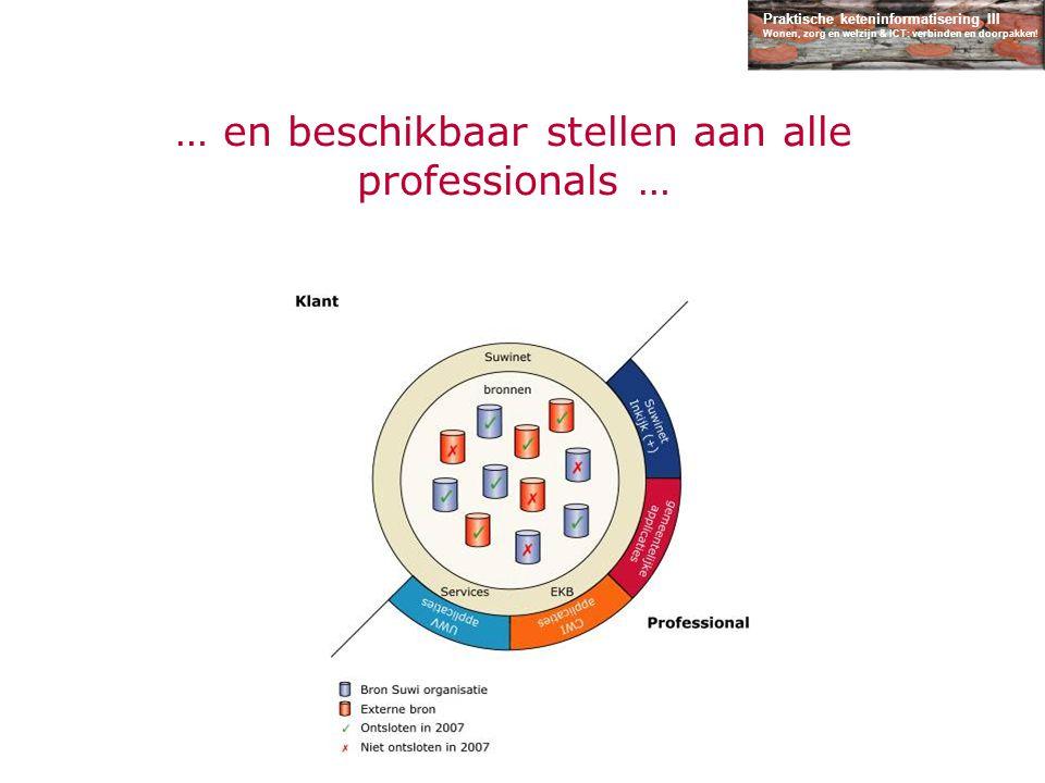 Praktische keteninformatisering III Wonen, zorg en welzijn & ICT: verbinden en doorpakken! … en beschikbaar stellen aan alle professionals …
