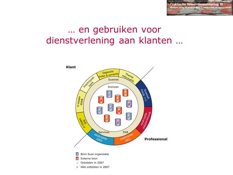 Praktische keteninformatisering III Wonen, zorg en welzijn & ICT: verbinden en doorpakken! … en gebruiken voor dienstverlening aan klanten …
