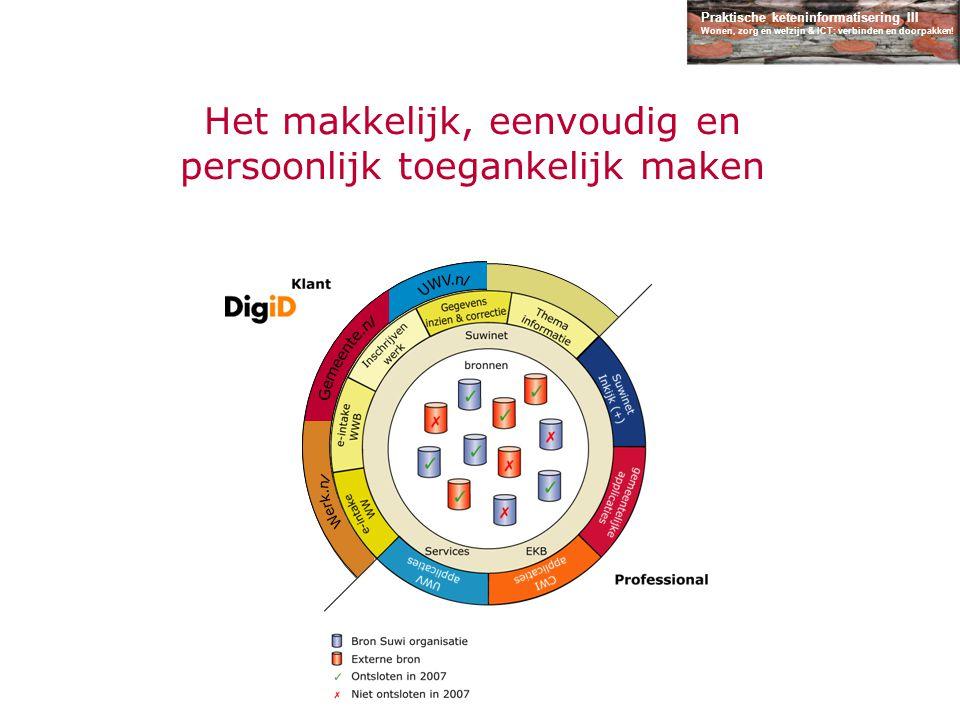 Praktische keteninformatisering III Wonen, zorg en welzijn & ICT: verbinden en doorpakken! Het makkelijk, eenvoudig en persoonlijk toegankelijk maken