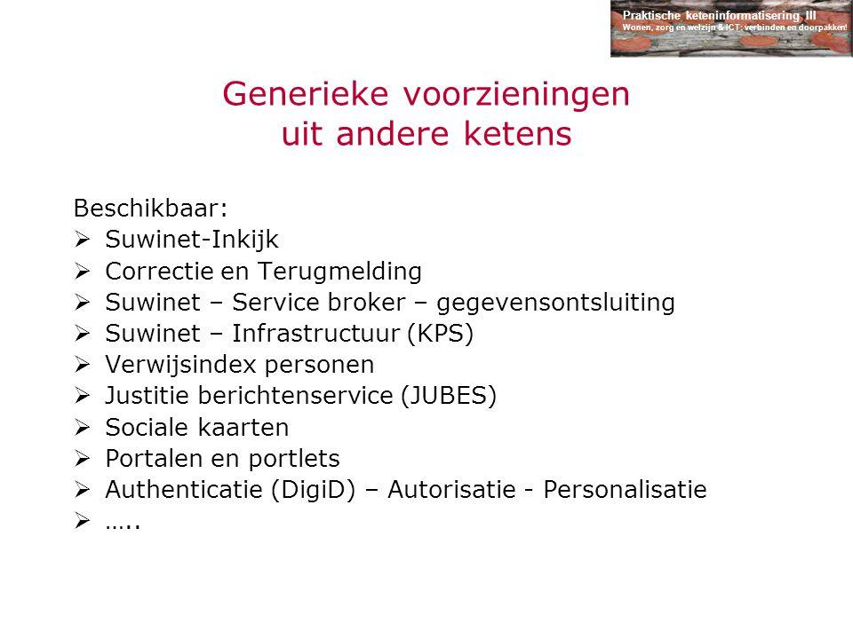 Praktische keteninformatisering III Wonen, zorg en welzijn & ICT: verbinden en doorpakken! Generieke voorzieningen uit andere ketens Beschikbaar:  Su