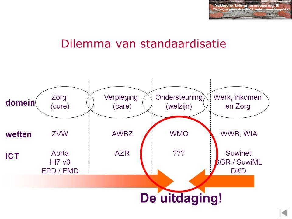 Praktische keteninformatisering III Wonen, zorg en welzijn & ICT: verbinden en doorpakken! Dilemma van standaardisatie Zorg (cure) Verpleging (care) O