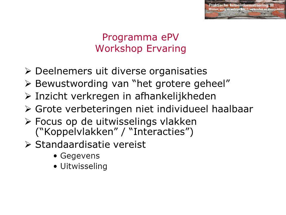Praktische keteninformatisering III Wonen, zorg en welzijn & ICT: verbinden en doorpakken! Programma ePV Workshop Ervaring  Deelnemers uit diverse or