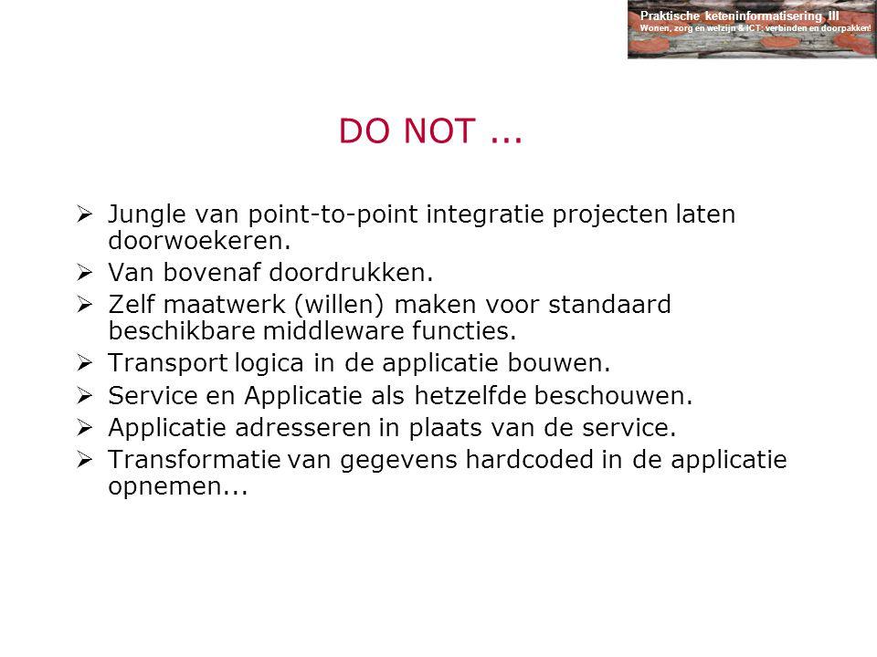 Praktische keteninformatisering III Wonen, zorg en welzijn & ICT: verbinden en doorpakken! DO NOT...  Jungle van point-to-point integratie projecten