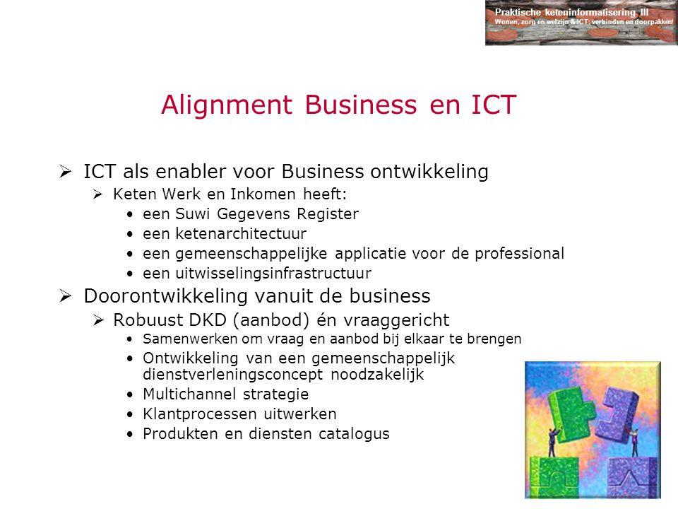 Praktische keteninformatisering III Wonen, zorg en welzijn & ICT: verbinden en doorpakken! Alignment Business en ICT  ICT als enabler voor Business o