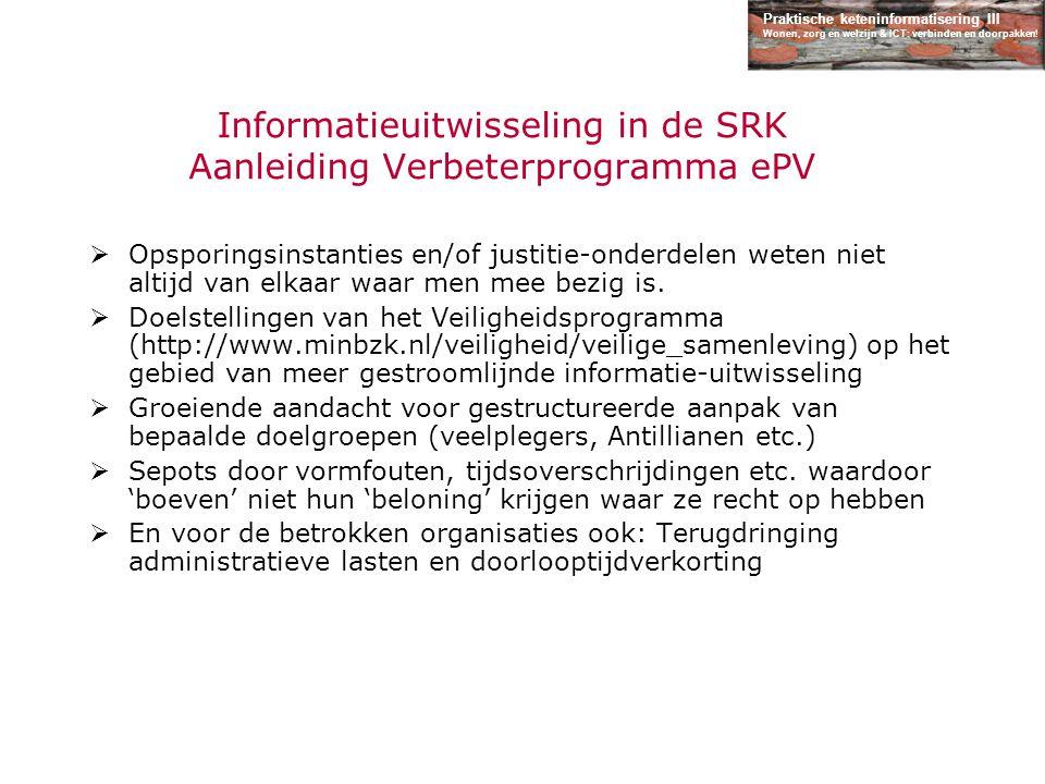 Praktische keteninformatisering III Wonen, zorg en welzijn & ICT: verbinden en doorpakken! WMO