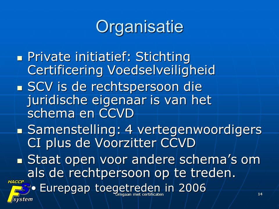 Omgaan met certificaten 14 Organisatie Private initiatief: Stichting Certificering Voedselveiligheid Private initiatief: Stichting Certificering Voeds