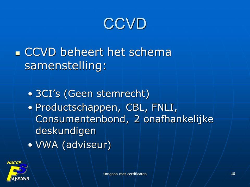 Omgaan met certificaten 15 CCVD CCVD beheert het schema samenstelling: CCVD beheert het schema samenstelling: 3CI's (Geen stemrecht)3CI's (Geen stemre