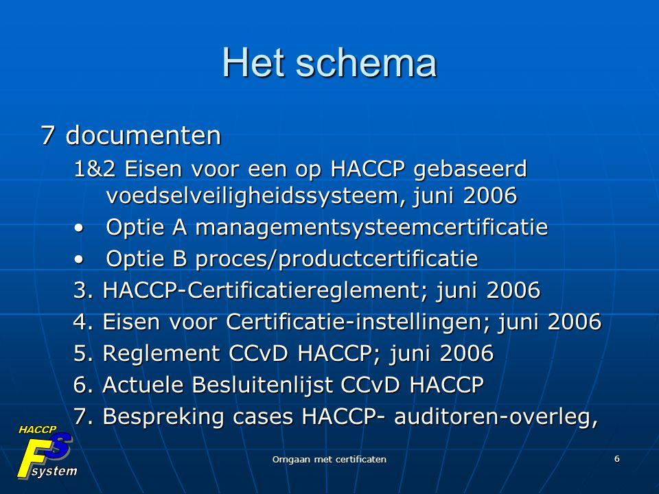 Omgaan met certificaten 6 Het schema 7 documenten 1&2 Eisen voor een op HACCP gebaseerd voedselveiligheidssysteem, juni 2006 Optie A managementsysteem