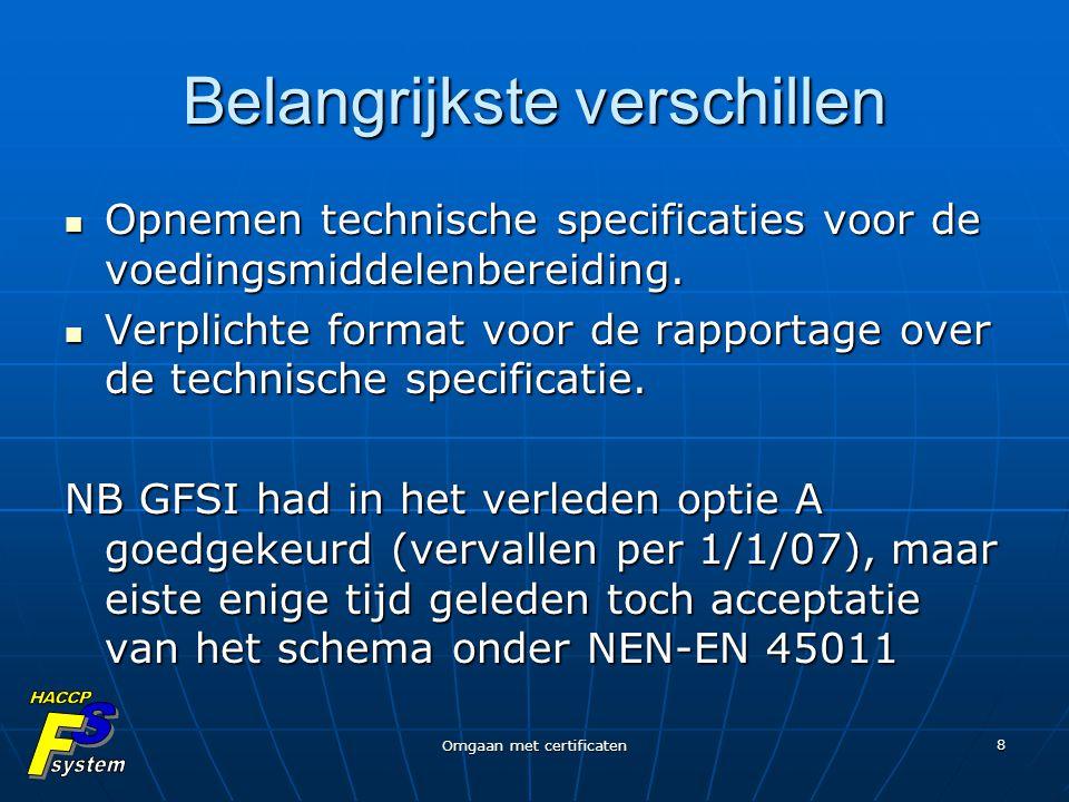 Omgaan met certificaten 8 Belangrijkste verschillen Opnemen technische specificaties voor de voedingsmiddelenbereiding. Opnemen technische specificati
