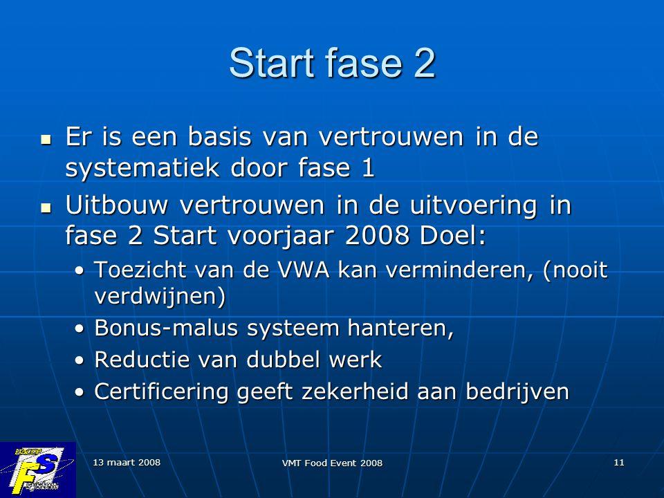 13 maart 2008 VMT Food Event 2008 11 Start fase 2 Er is een basis van vertrouwen in de systematiek door fase 1 Er is een basis van vertrouwen in de systematiek door fase 1 Uitbouw vertrouwen in de uitvoering in fase 2 Start voorjaar 2008 Doel: Uitbouw vertrouwen in de uitvoering in fase 2 Start voorjaar 2008 Doel: Toezicht van de VWA kan verminderen, (nooit verdwijnen)Toezicht van de VWA kan verminderen, (nooit verdwijnen) Bonus-malus systeem hanteren,Bonus-malus systeem hanteren, Reductie van dubbel werkReductie van dubbel werk Certificering geeft zekerheid aan bedrijvenCertificering geeft zekerheid aan bedrijven