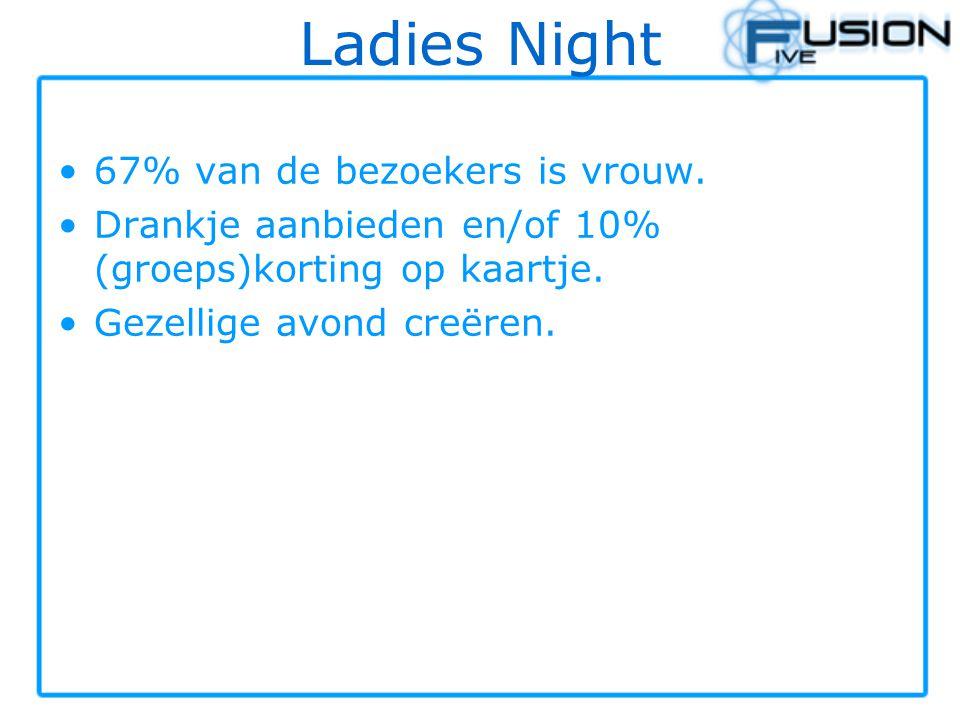 Ladies Night 67% van de bezoekers is vrouw. Drankje aanbieden en/of 10% (groeps)korting op kaartje. Gezellige avond creëren.