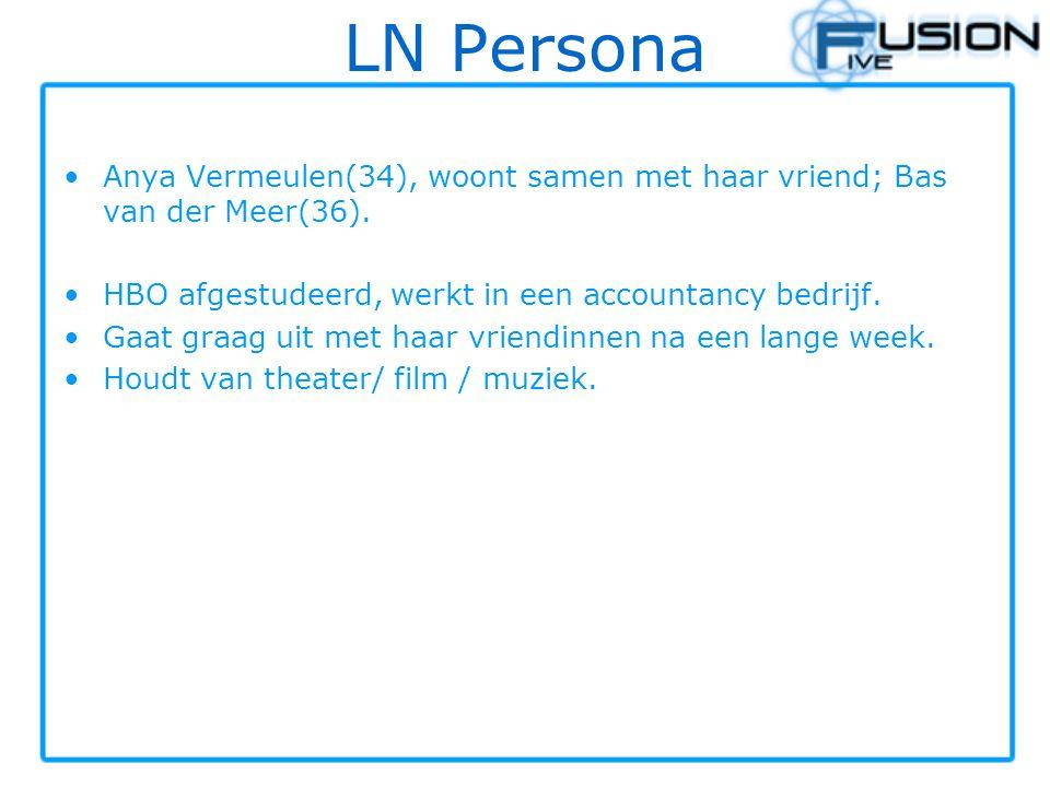 LN Persona Anya Vermeulen(34), woont samen met haar vriend; Bas van der Meer(36). HBO afgestudeerd, werkt in een accountancy bedrijf. Gaat graag uit m