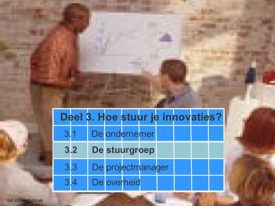 Het innovatieboek 3.1De ondernemer 3.2De stuurgroep 3.3De projectmanager 3.4De overheid Deel 3. Hoe stuur je innovaties? Het innovatieboek