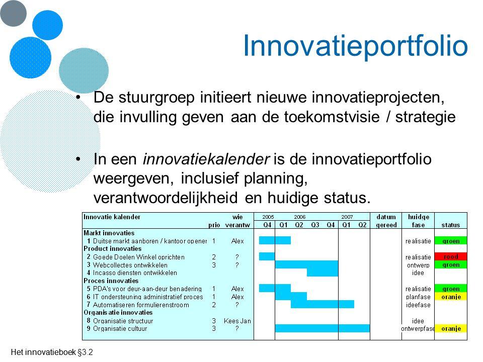 Het innovatieboek Innovatieportfolio De stuurgroep initieert nieuwe innovatieprojecten, die invulling geven aan de toekomstvisie / strategie In een in