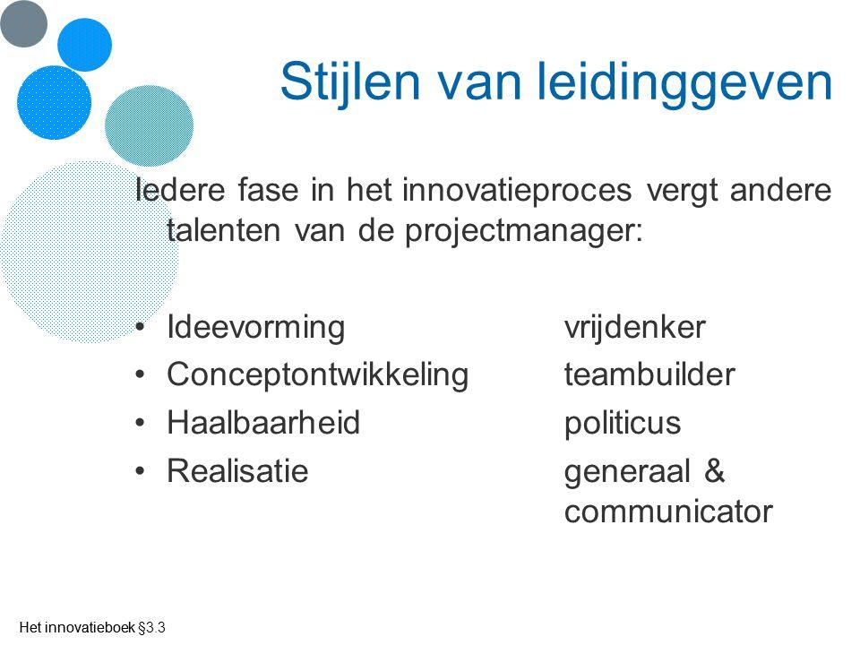 Het innovatieboek Stijlen van leidinggeven Iedere fase in het innovatieproces vergt andere talenten van de projectmanager: Ideevorming vrijdenker Conc