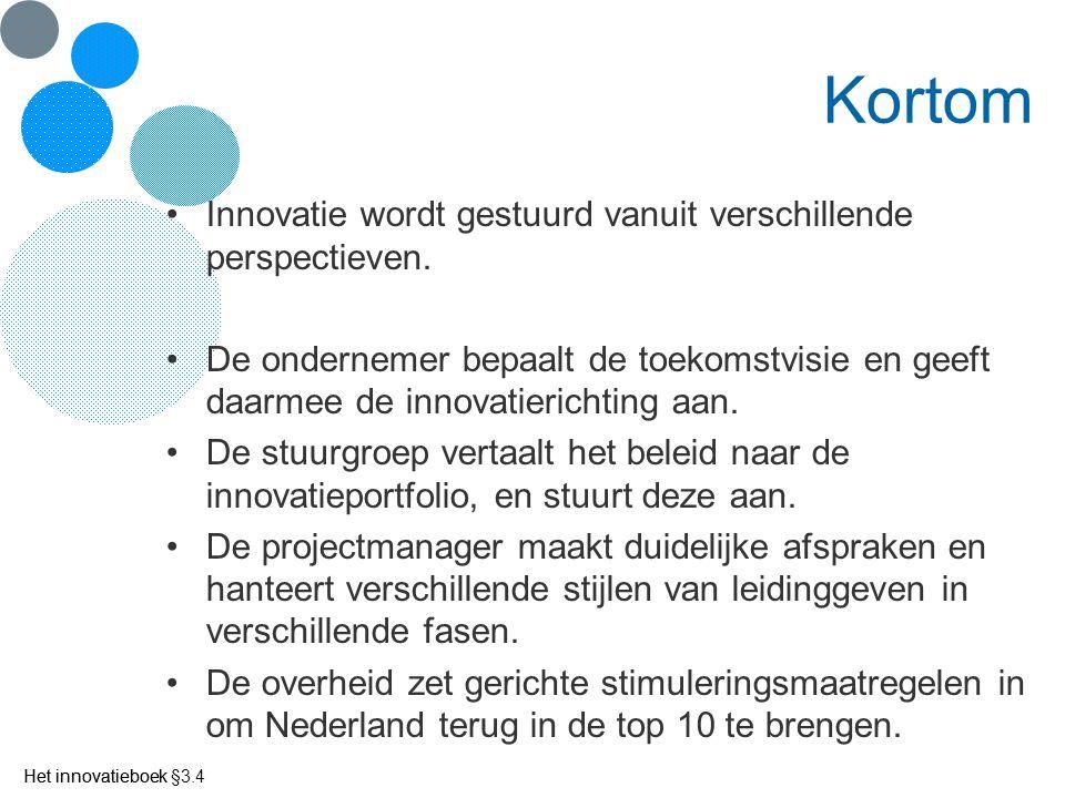 Het innovatieboek Kortom Innovatie wordt gestuurd vanuit verschillende perspectieven. De ondernemer bepaalt de toekomstvisie en geeft daarmee de innov