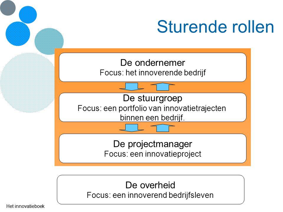 Het innovatieboek Sturende rollen De ondernemer Focus: het innoverende bedrijf De stuurgroep Focus: een portfolio van innovatietrajecten binnen een be