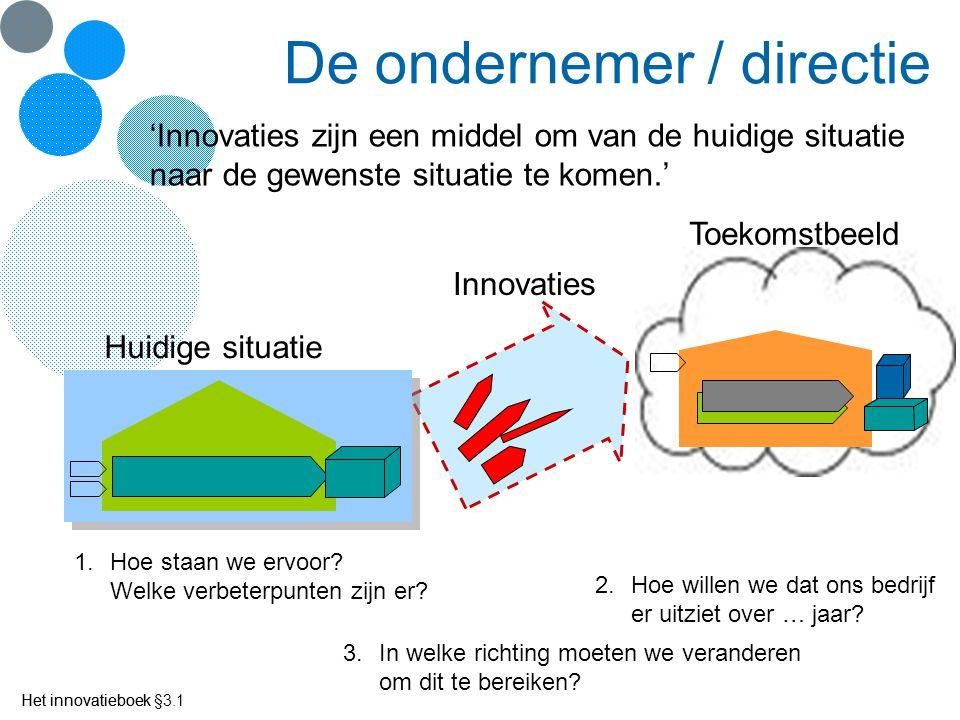 De ondernemer / directie 'Innovaties zijn een middel om van de huidige situatie naar de gewenste situatie te komen.' Het innovatieboek §3.1 Huidige si